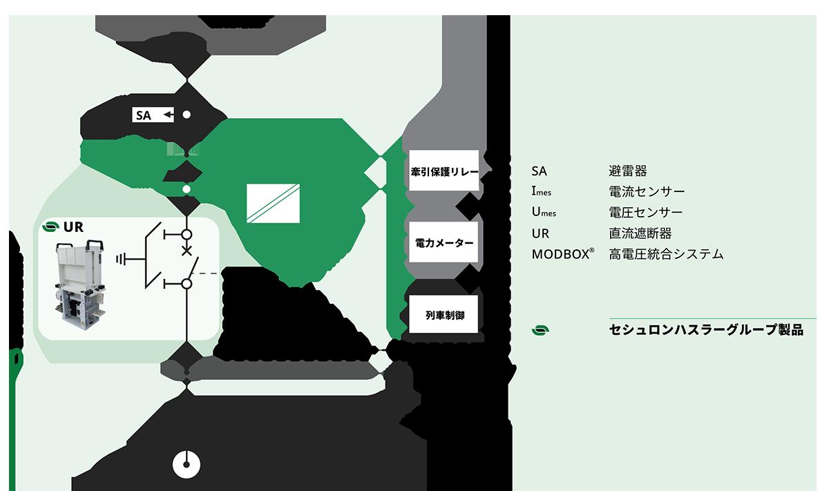 DC 電圧&電流センサ