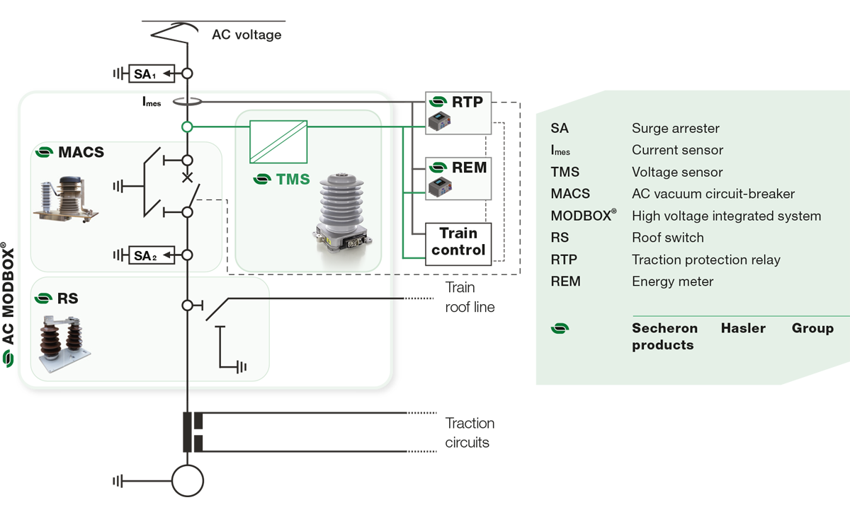 Ac Voltage Current Sensors Scheron Needed For Relay